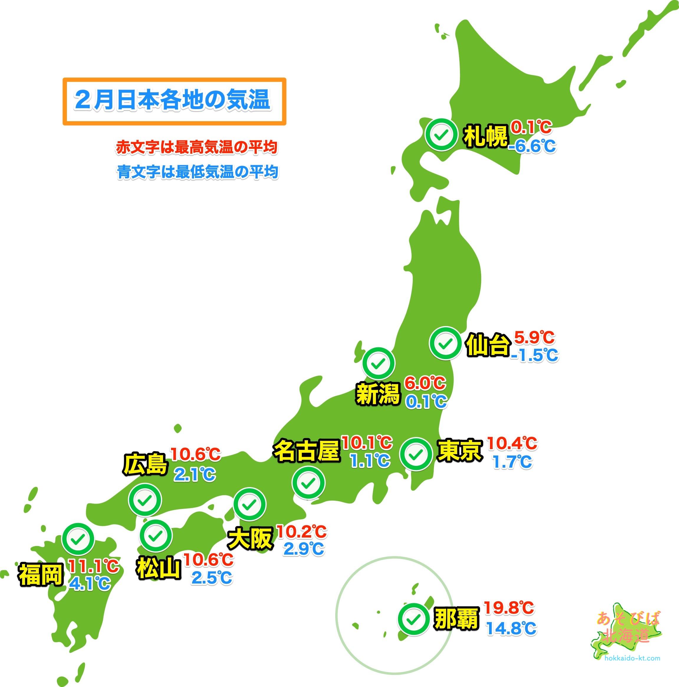 2月の日本各地の気温