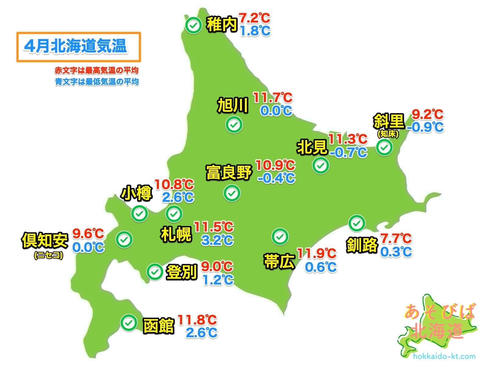 4月の北海道各地の気温