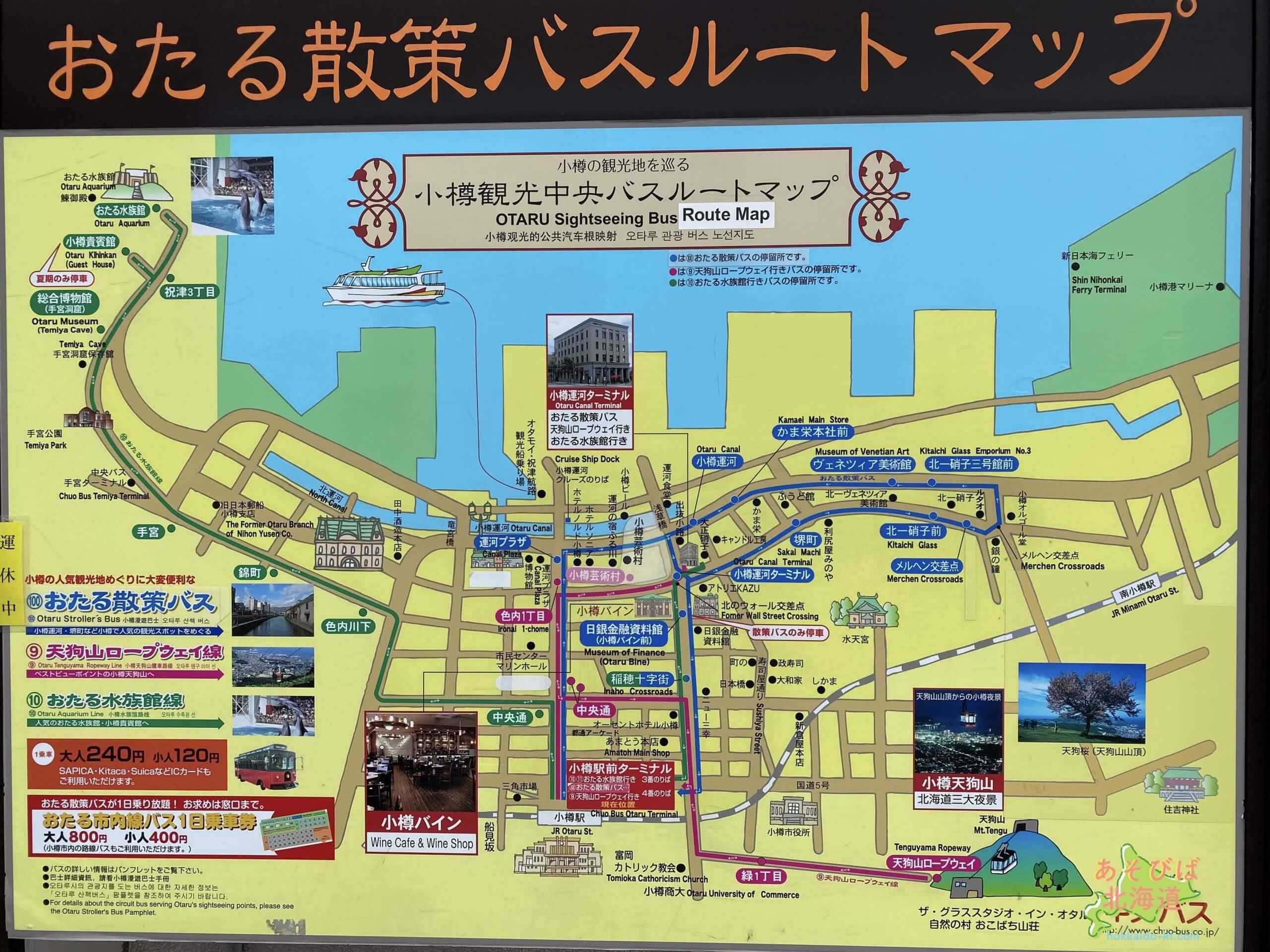 小樽観光バスルート地図