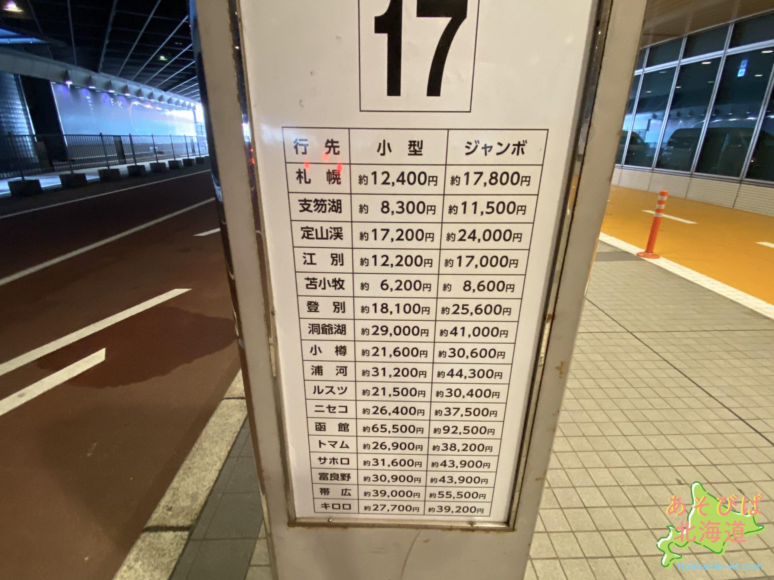 新千歳空港から札幌へのタクシー料金表