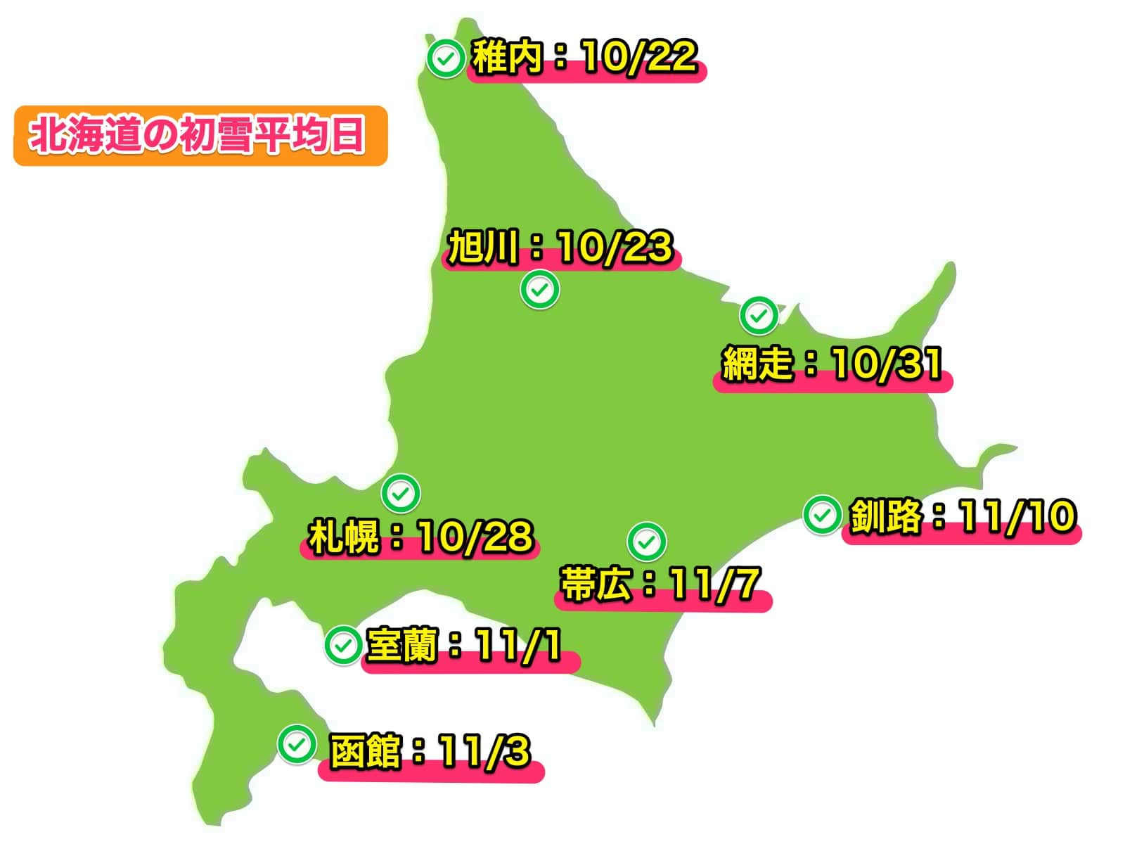 北海道の初雪平均日地図