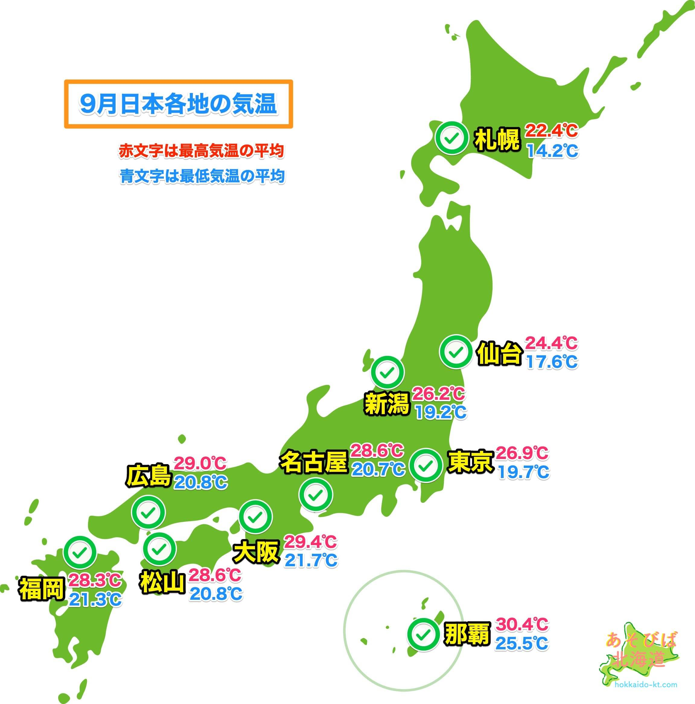 9月の日本各地の気温