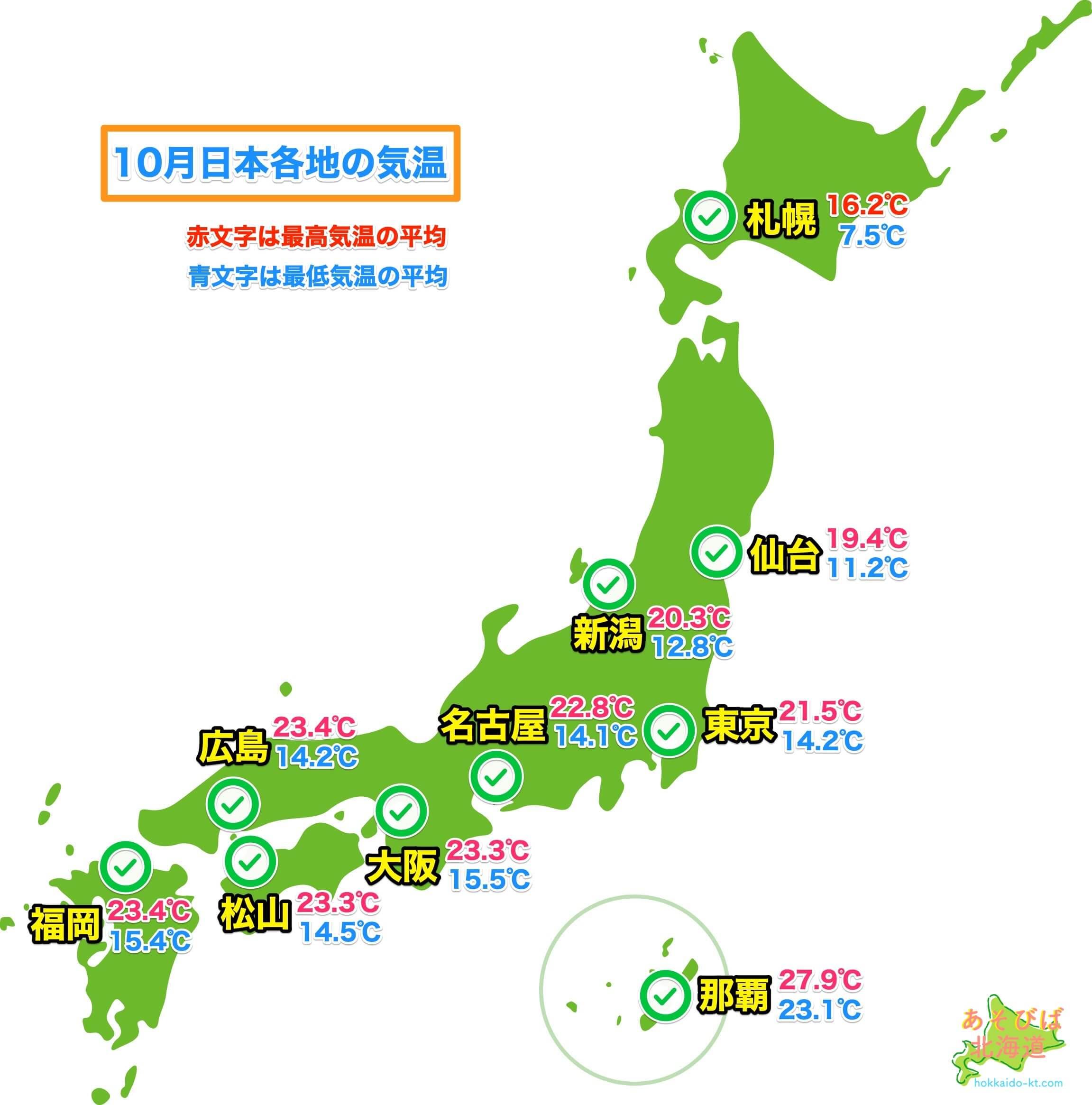 10月の日本各地の気温