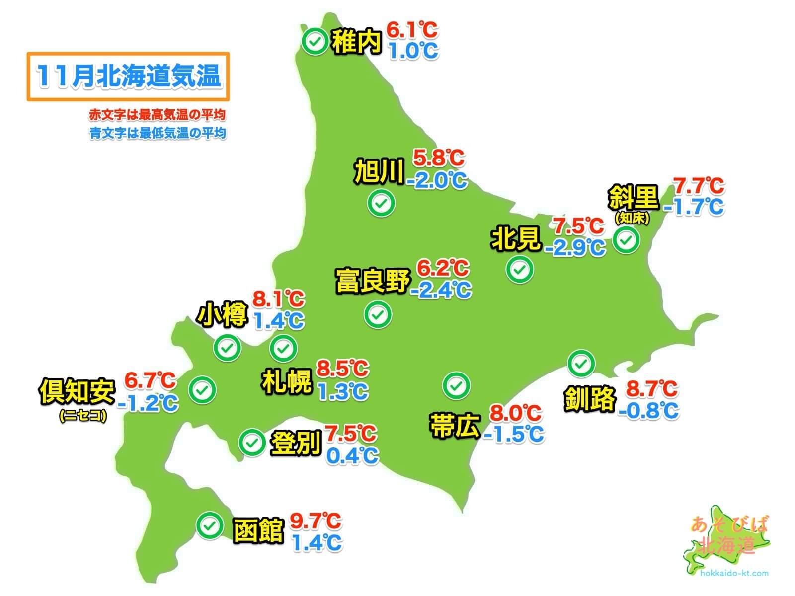11月の北海道各地の気温