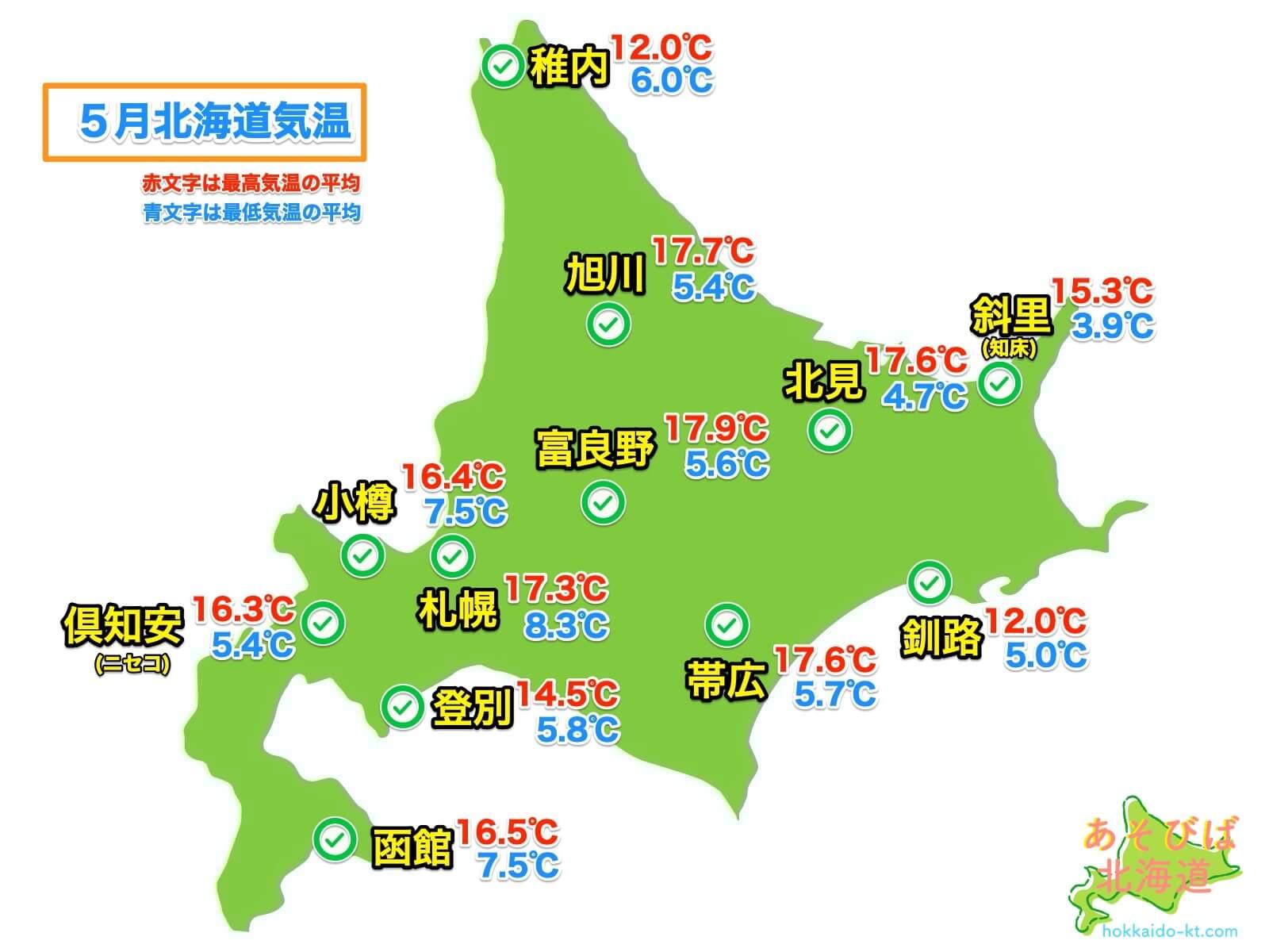 5月の北海道各地の気温