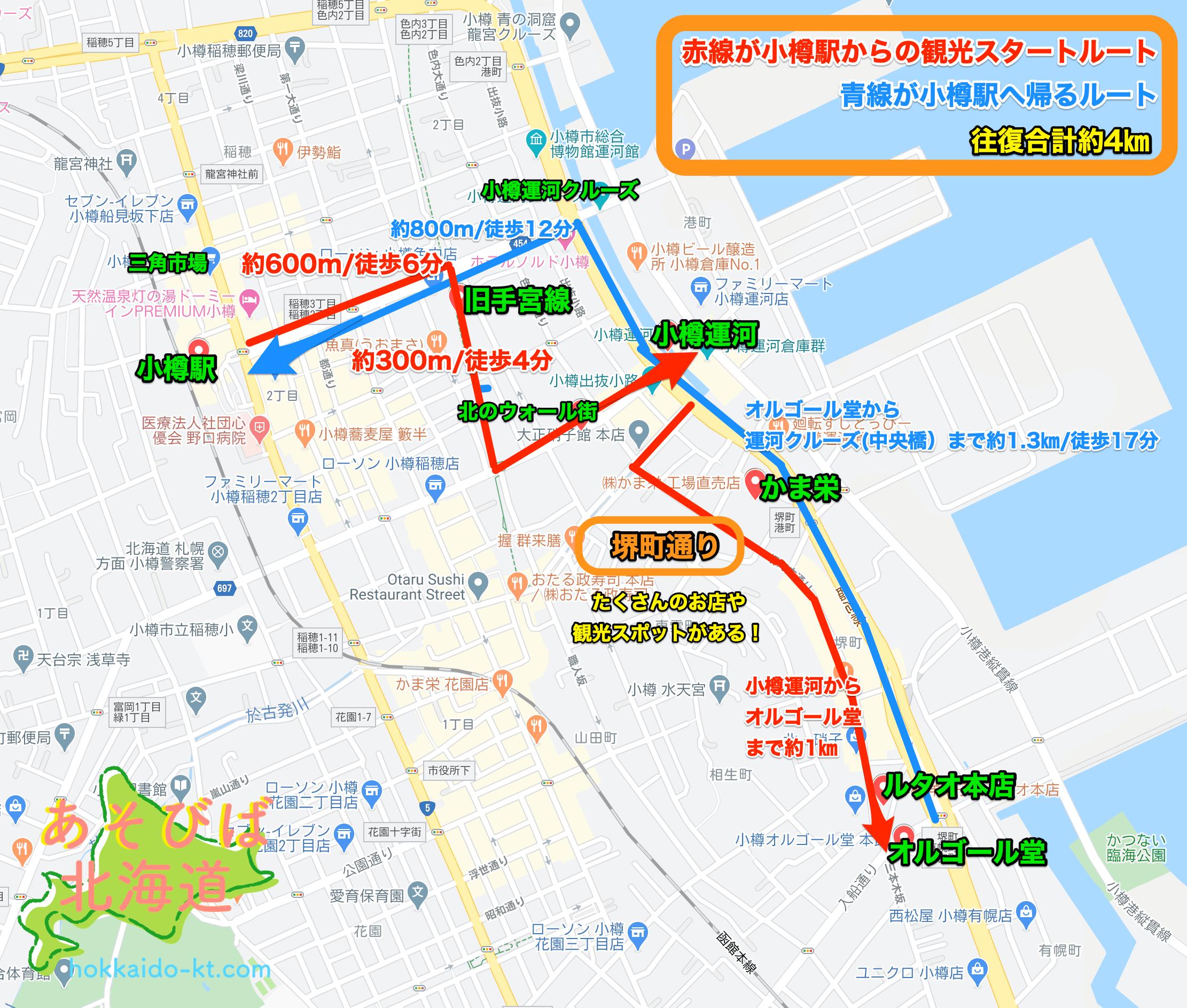 小樽中心部観光ルートマップ