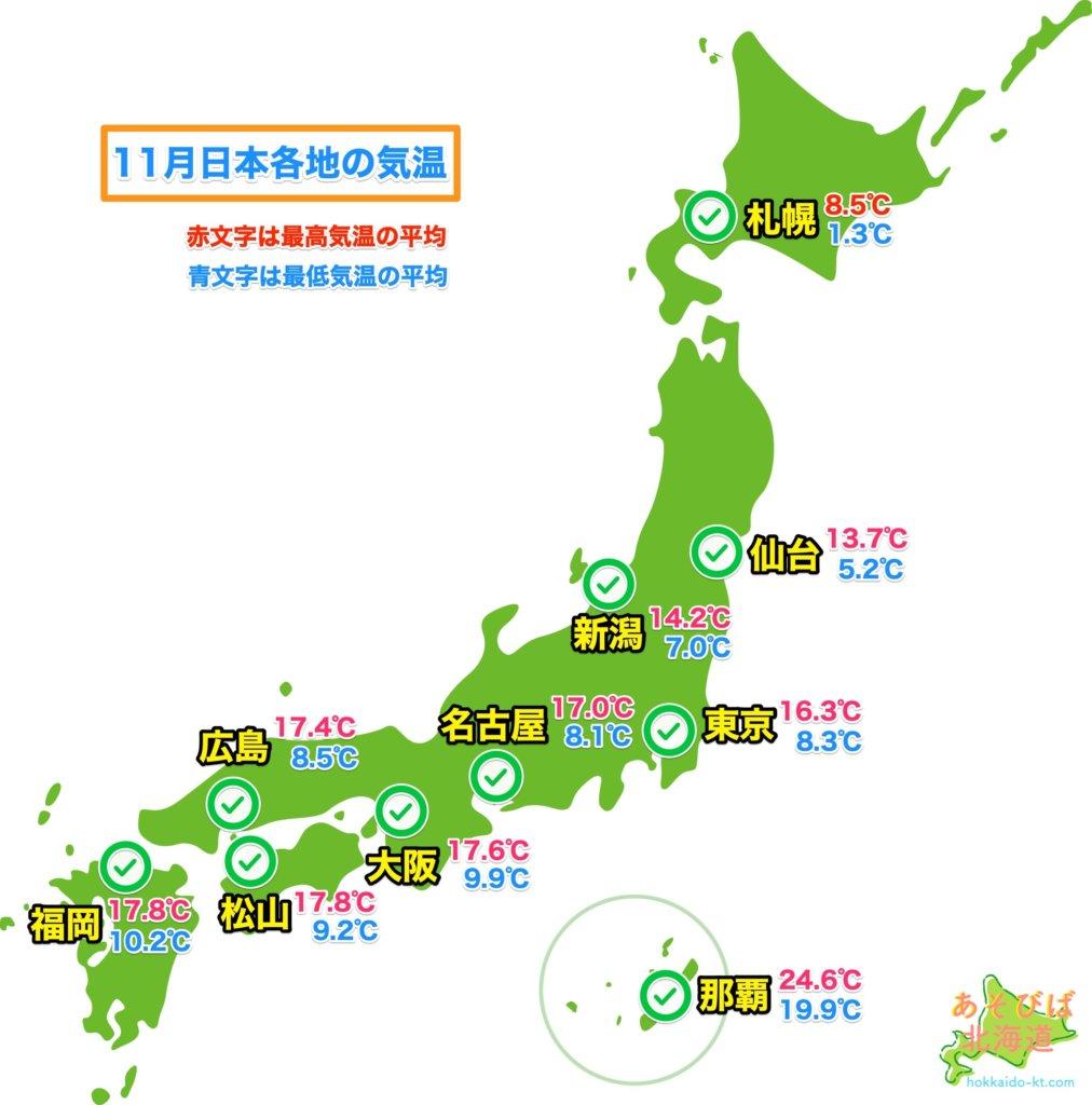 11月の日本各地の気温