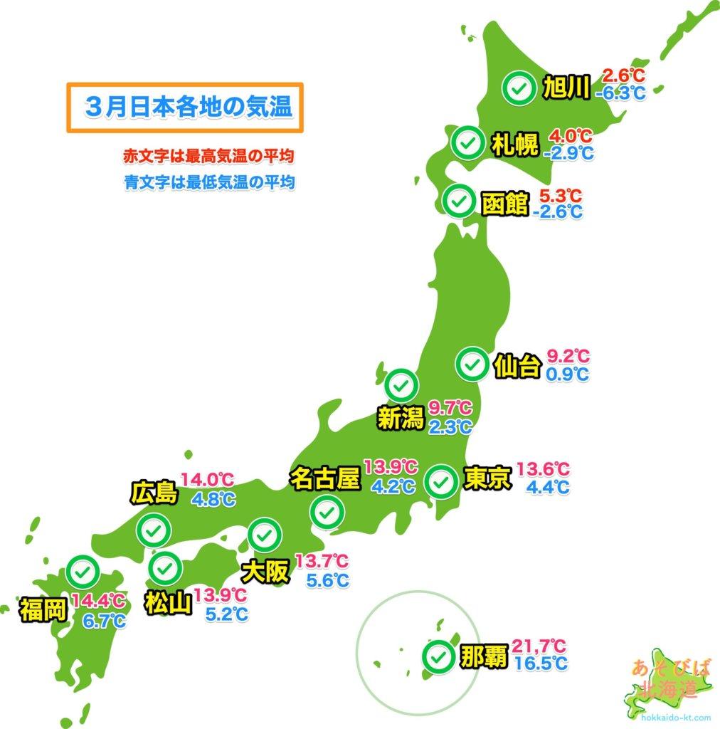 3月の日本各地の気温