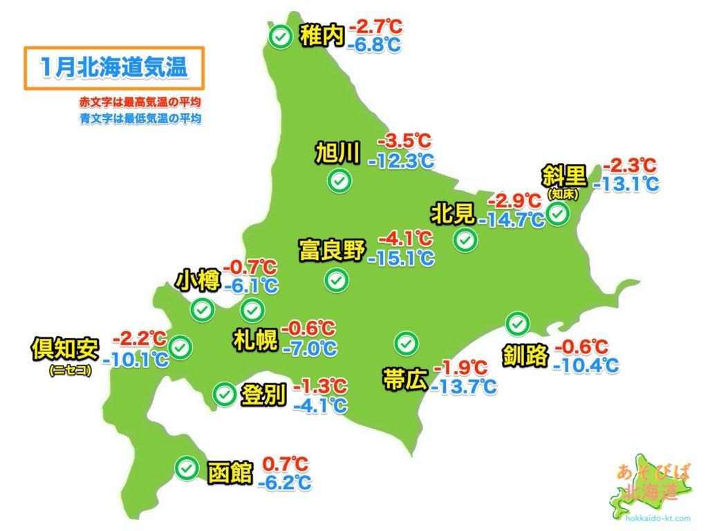 1月の北海道各地の気温